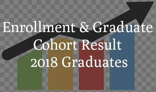 Enrollment & Graduate Cohort Result 2018 Graduates