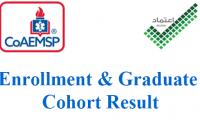 Enrollment & Graduate Cohort Result 2017 & 2018 Graduates